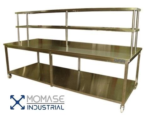 Momase industrial - Mobiliario cocina industrial ...